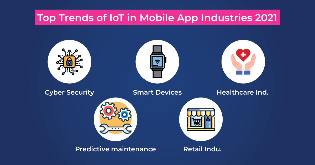 Top Trends of IoT Mobile Application Development, IoT Mobile Application Development