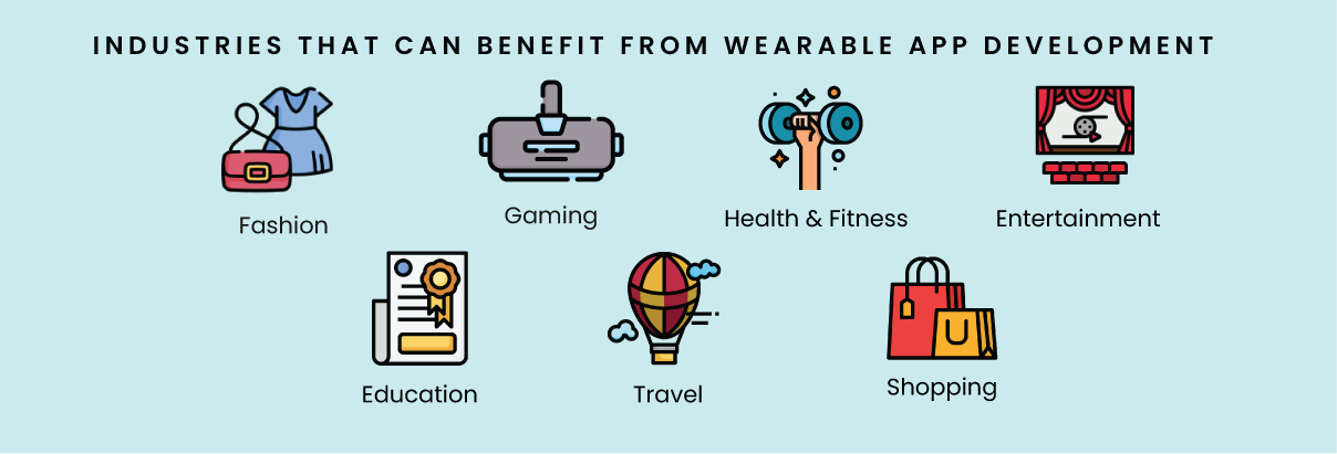 Benefits of Wearable App Development, Mobile App Development Company