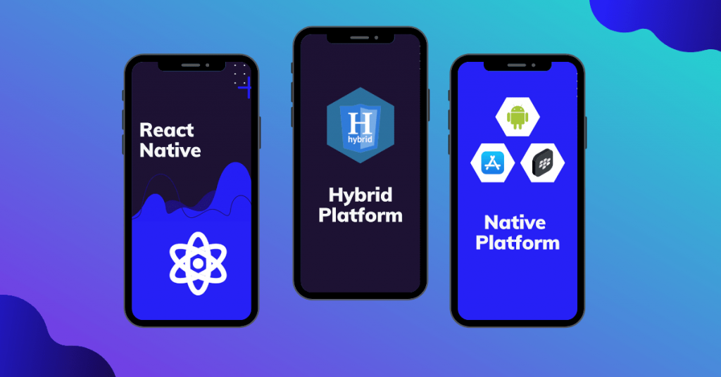 React Native Application Development, Hybrid Development, Native Application Development