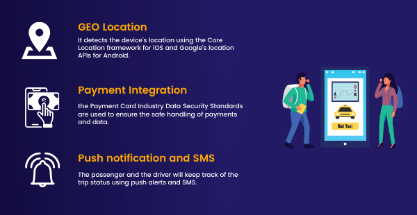 Features of Taxi Booking App Development