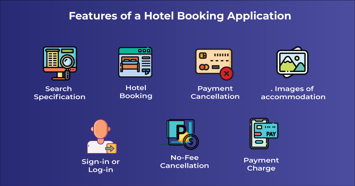 Features of a Hotel Booking Application Development 2021