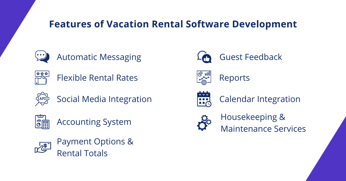 Features of Vacation Rental Software Development