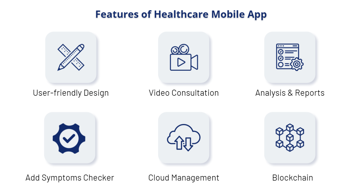 Features of Healthcare Mobile App