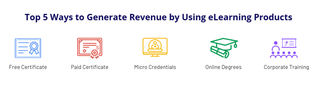 Top 5 Ways to Generate Revenue by Using eLearning Products